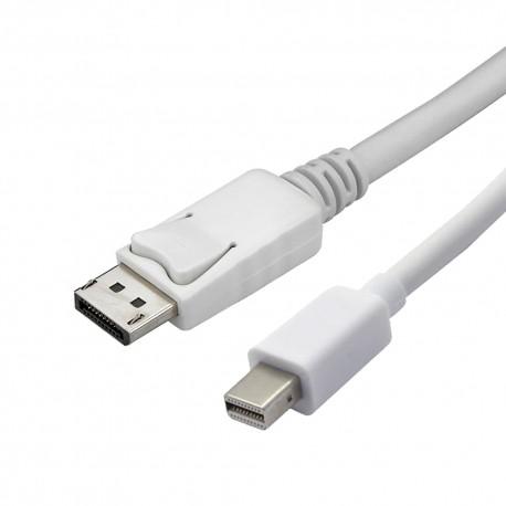 WIREWAY MINI DVI TO HDMI CONVERTER