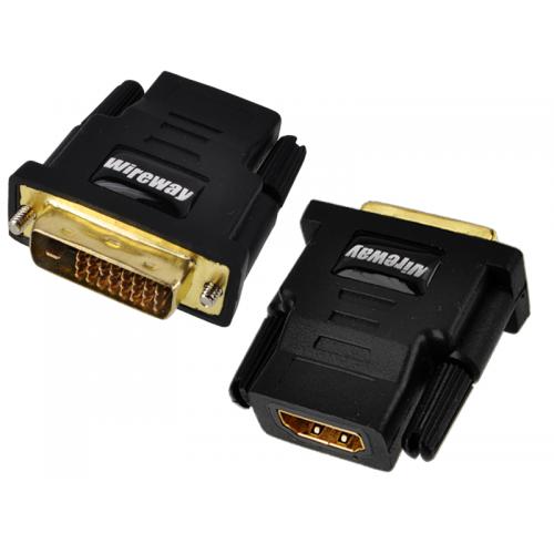 WIREWAY HDMI TO DVI CONVERTER